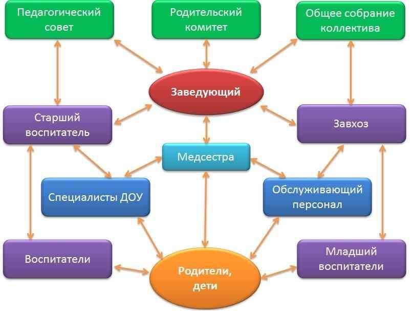 http://berezkanikif.68edu.ru/wp-content/uploads/2014/06/bezymjannyj1234.jpg